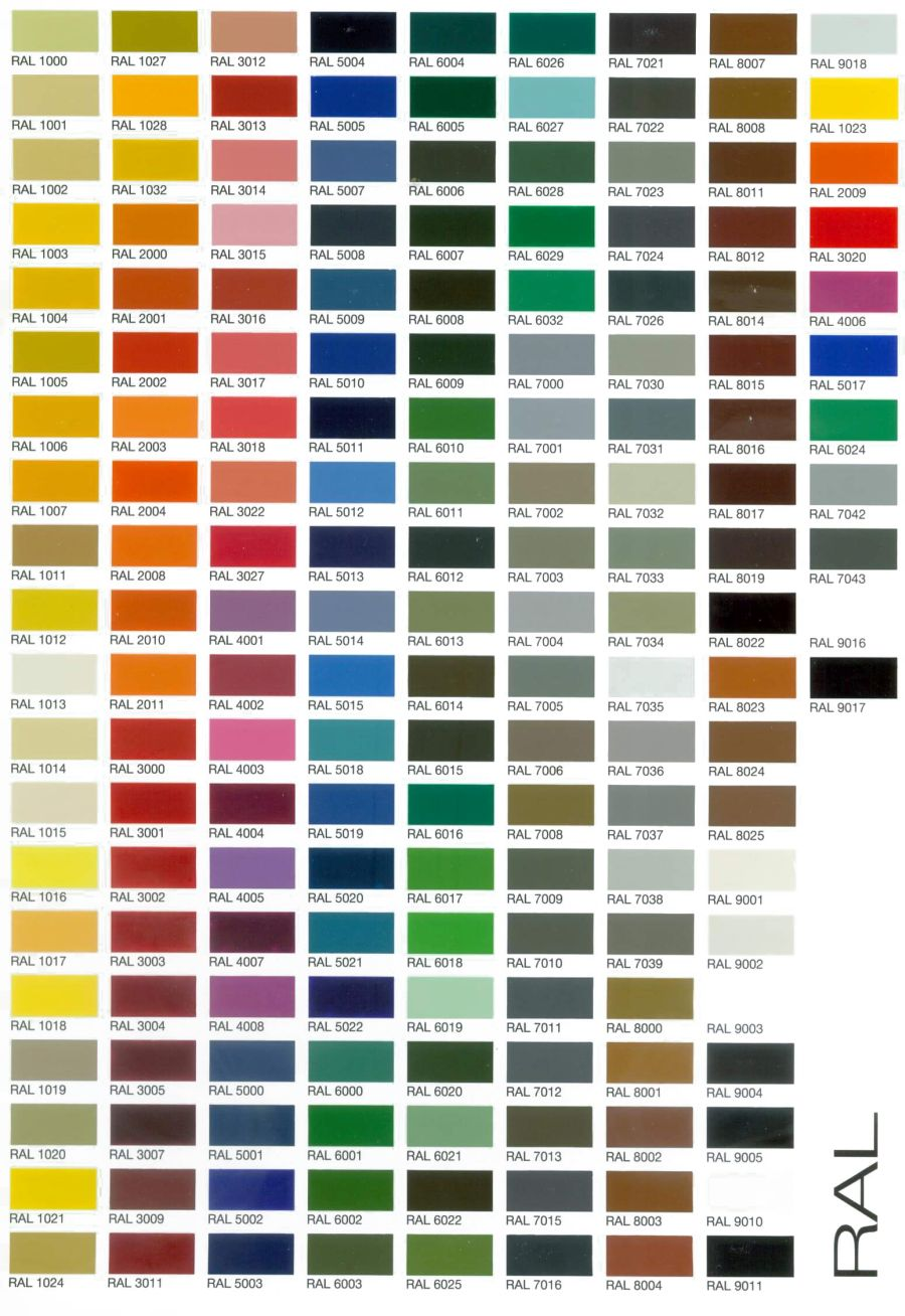 Colores RAL
